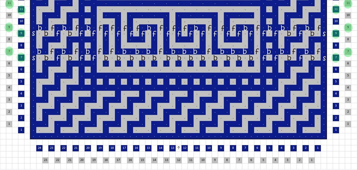 Interwoven Crochet Special Patroontekening Lezen De Handwerkjuf