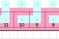 Squares of row 1a
