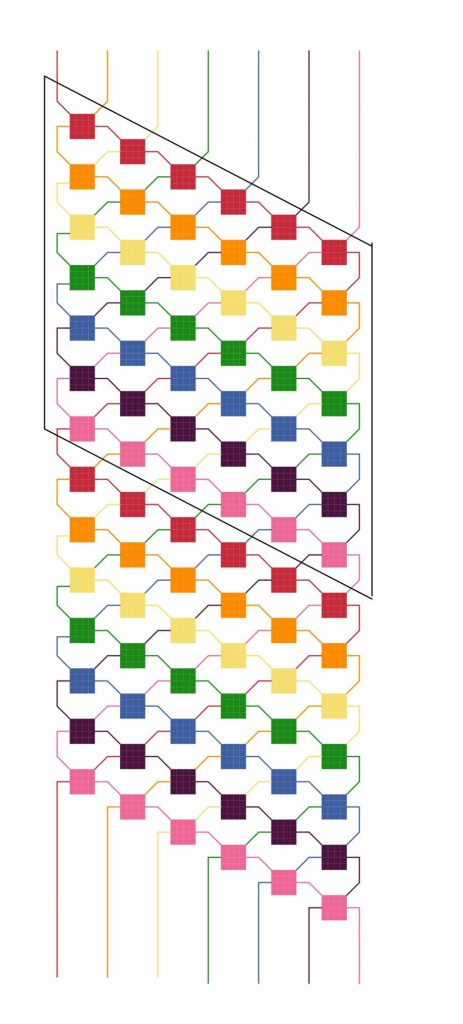 Regenboog patroon